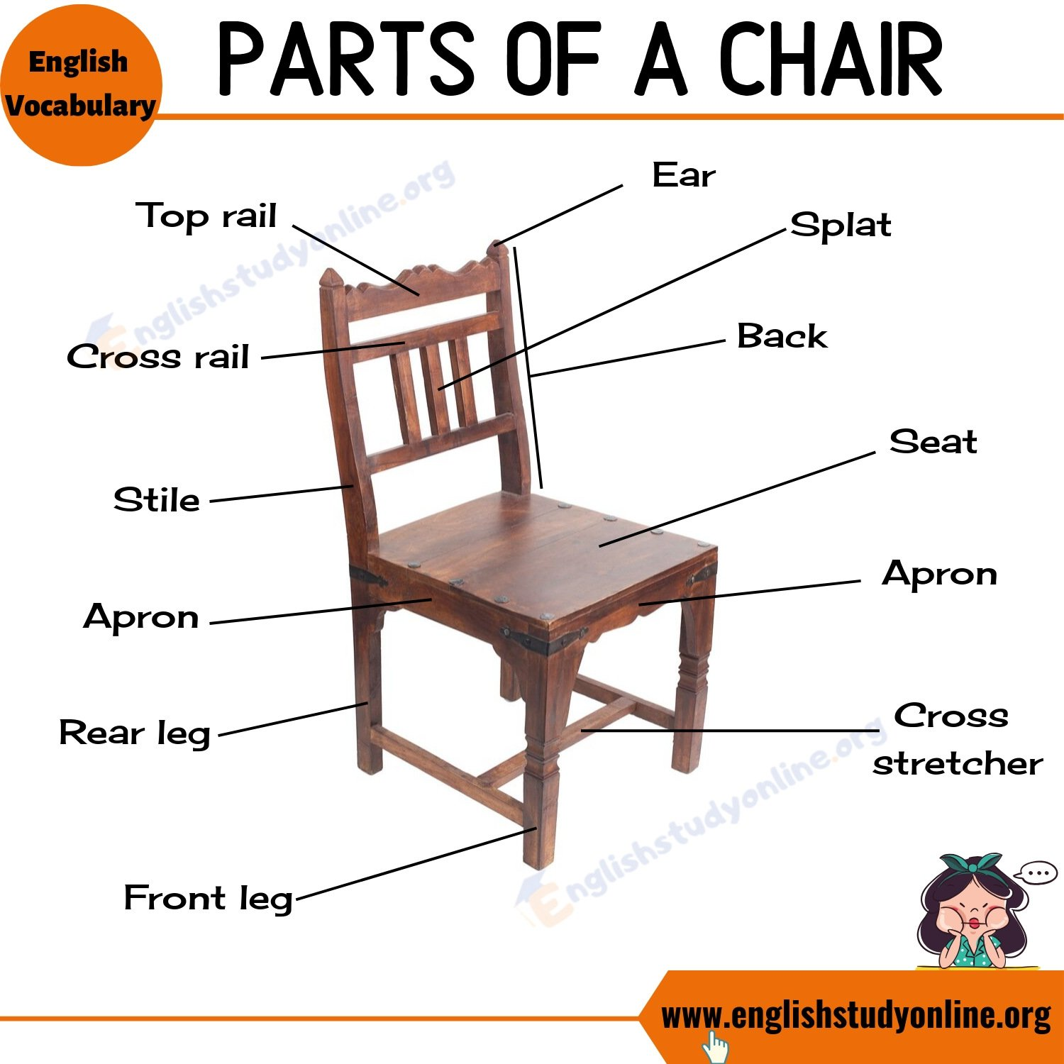 Parts of A Chair: List of Different Parts of A Chair with Useful ESL Image 2
