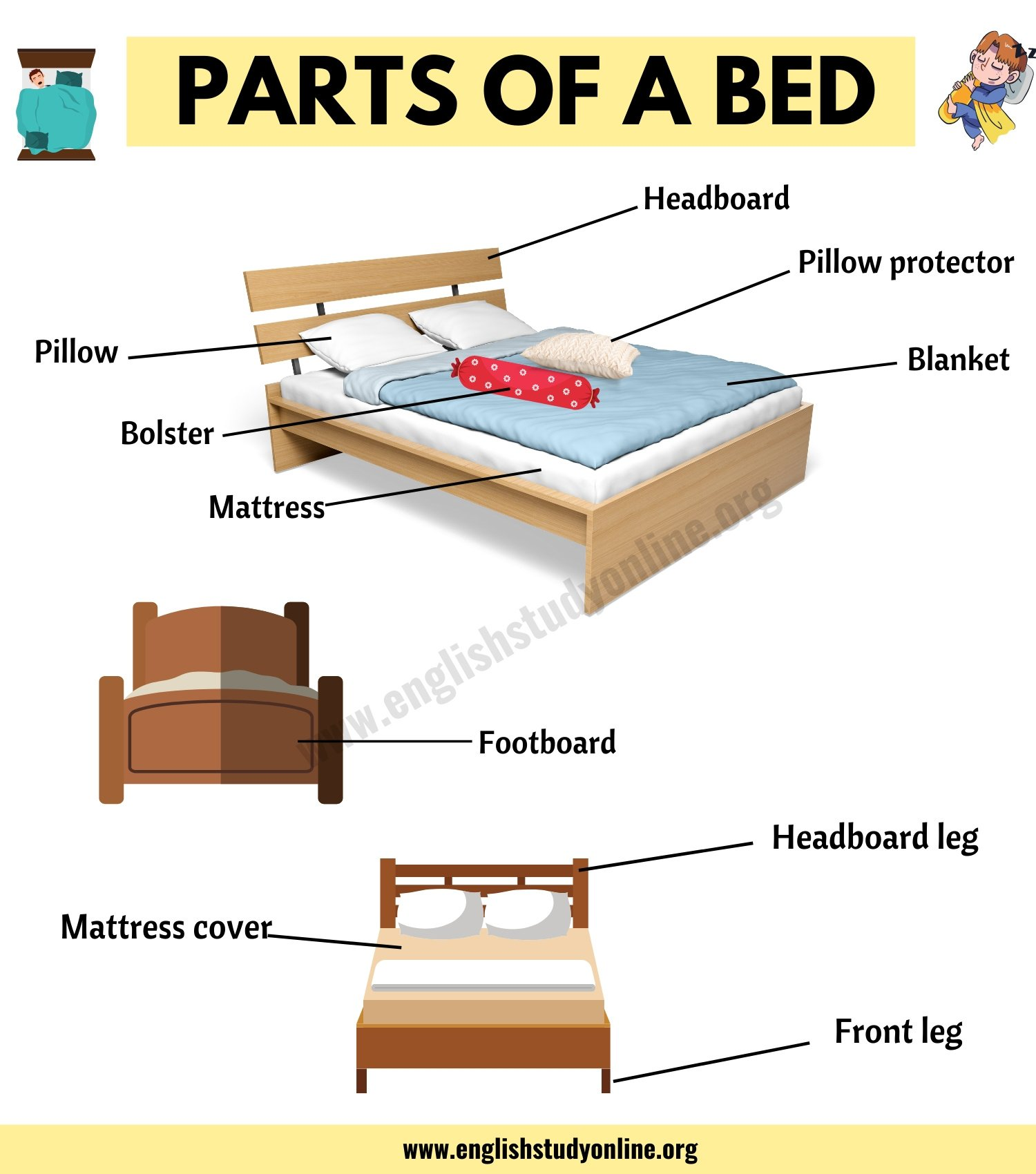 Parts of A Bed