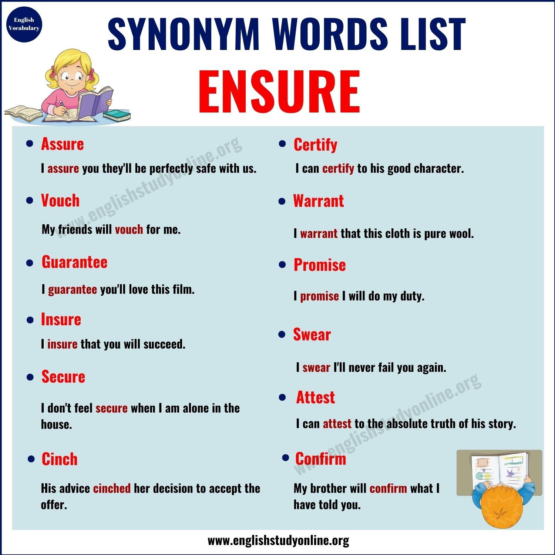 Ensure Synonym