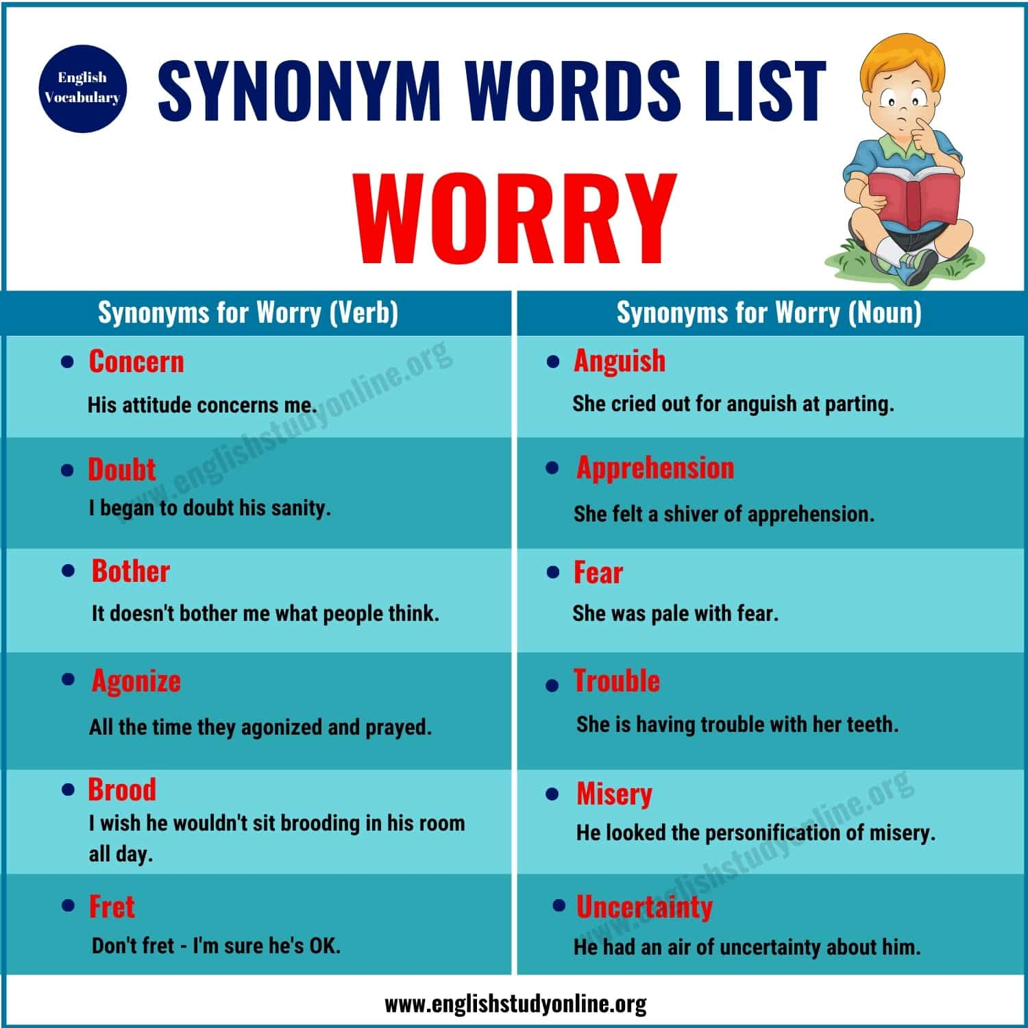 Worry Synonym