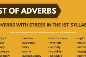 Extraordinary List of Adverbs with Stress in the 1st Syllable 8