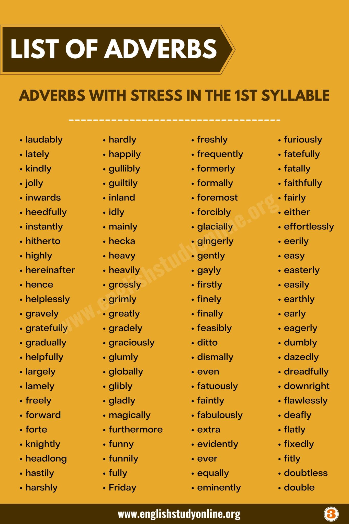 List of Adverbs