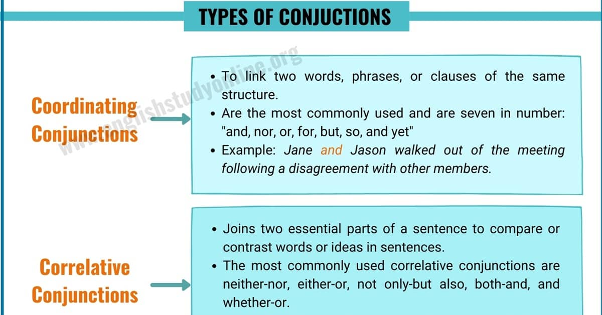 Conjunction | Definition, Types & Rules with Useful Examples 1