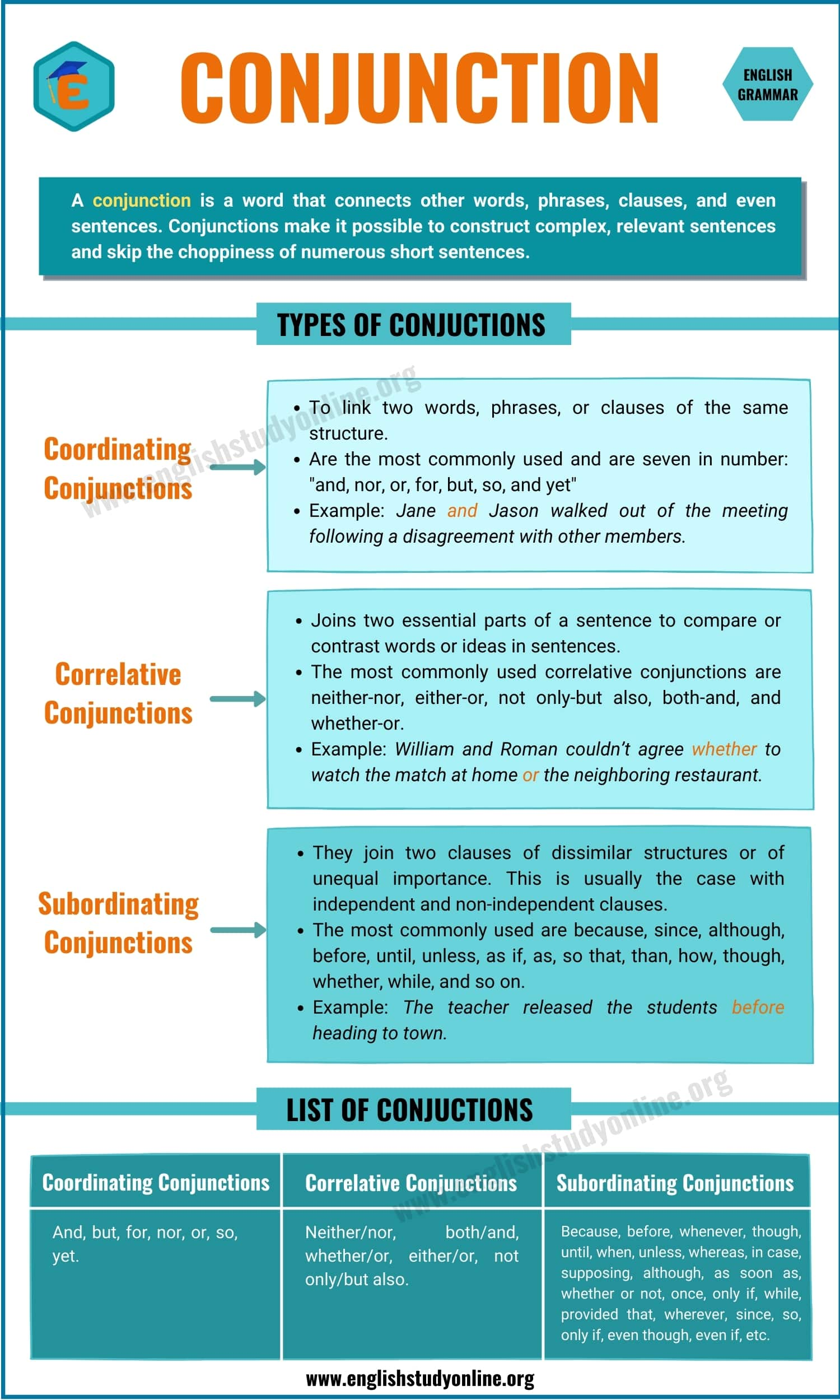 Conjunction   Definition, Types & Rules with Useful Examples