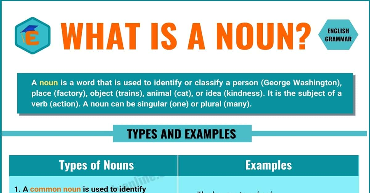 Noun | Definition, Types and Useful Examples in English 7