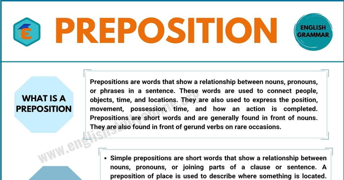 What Is A Preposition? Types of Prepositions with Useful Examples 5