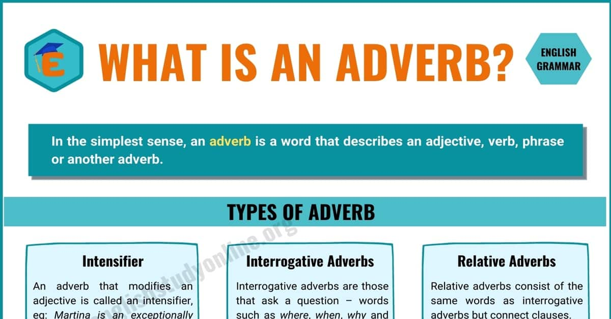 Adverb | What Is an Adverb? Types and Positions of an Adverb 1